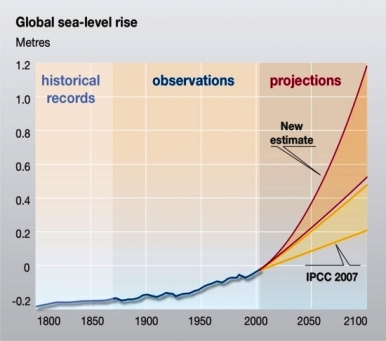 global-sea-level-rise_d208